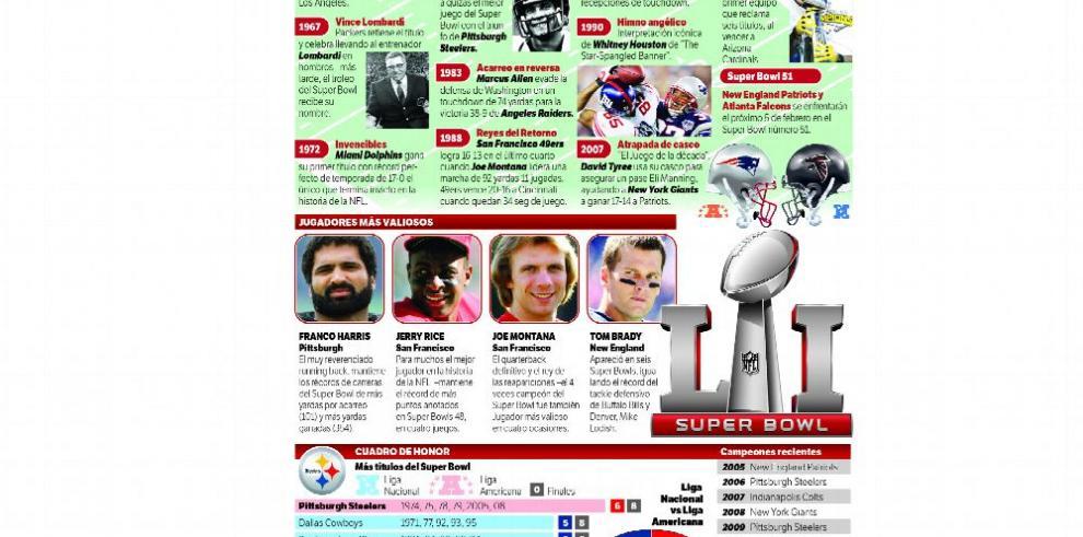 Patriots y Falcons, por la gloria