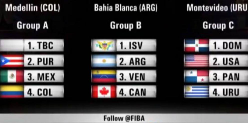 Panamá en el Grupo C del torneo FIBA Américas 2017