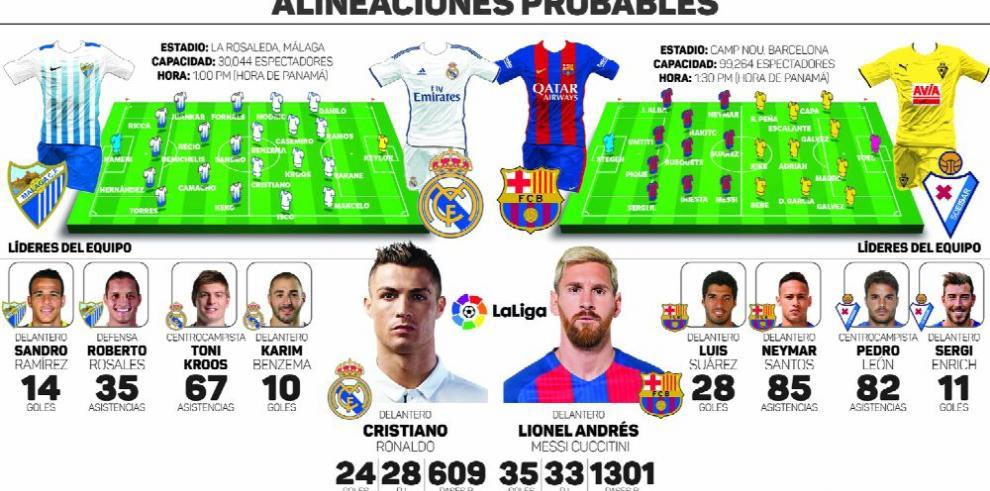 Llegó la hora cero para Barcelona y Real Madrid
