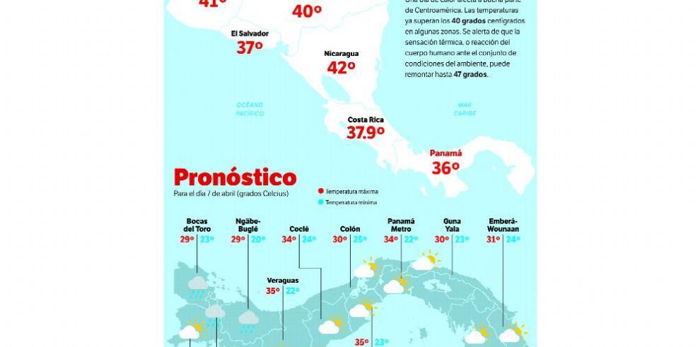 Calor intenso eleva los termómetros de Centroamérica