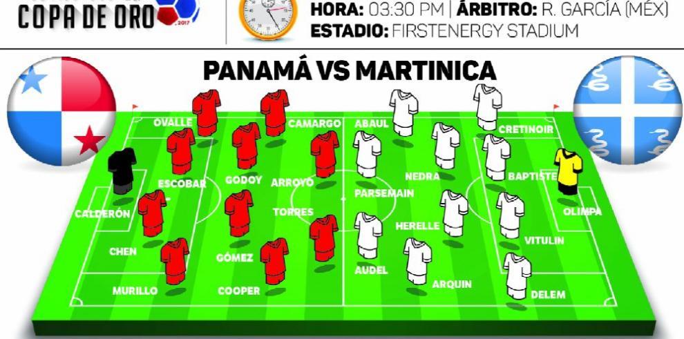 Panamá se juega la vida ante Martinica