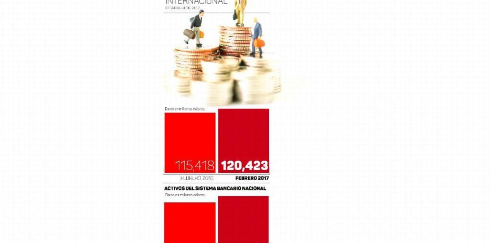 Activos del Centro Bancario ascienden a $120,423 millones