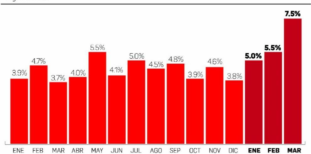 La economía de Panamá creció más de lo previsto en el primer trimestre
