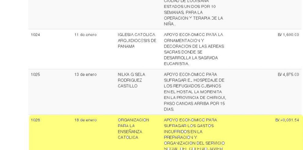 Colegio Javier confirma haber recibido donaciones de Varela
