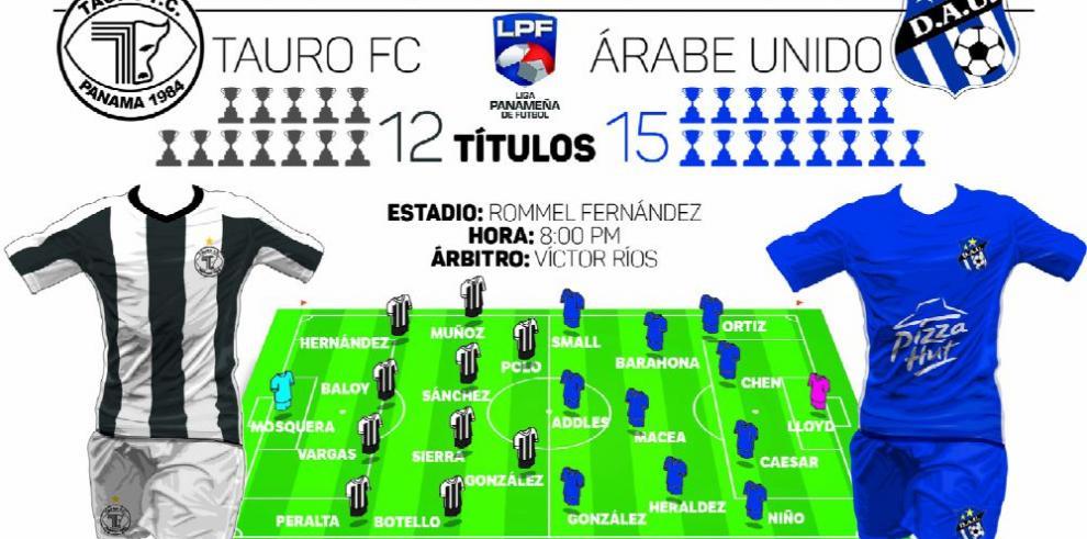 Árabe Unido vs Tauro F.C.
