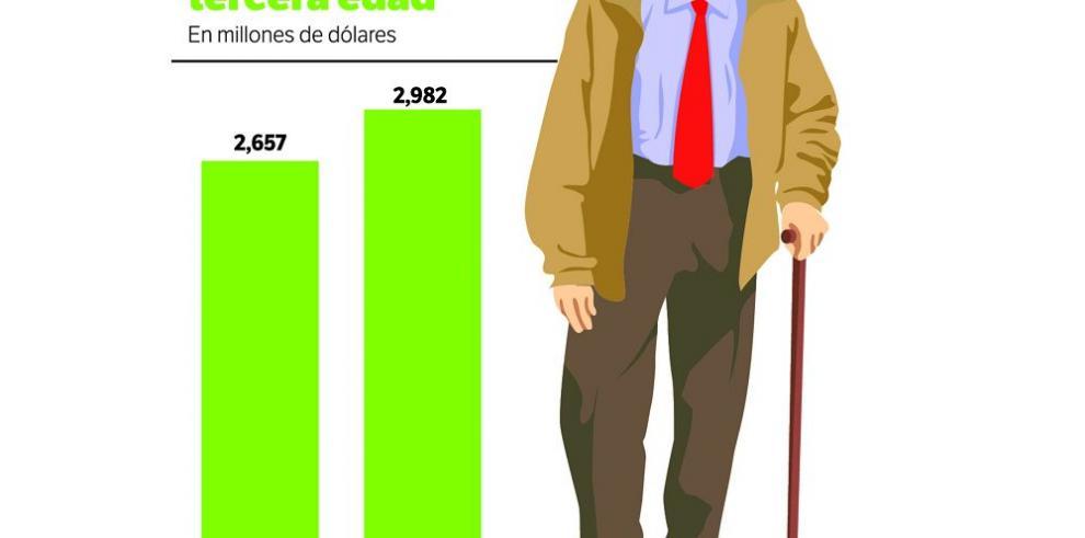 Jubilados mantienen deuda de $2,982 millones con la banca