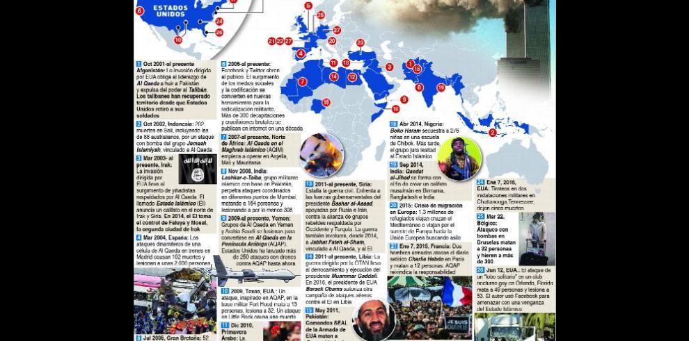 Washington recuerda la tragedia del 11-S