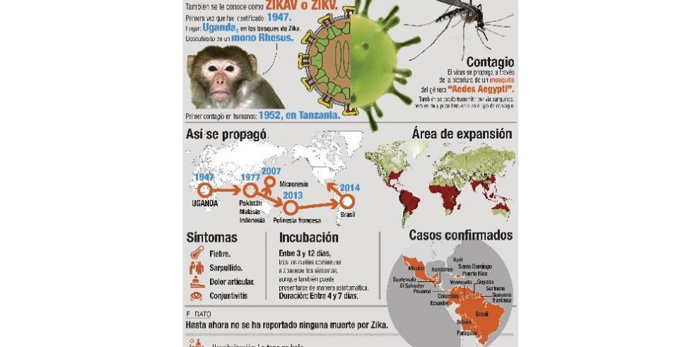 El Niño y el Zika se alían contra el continente americano