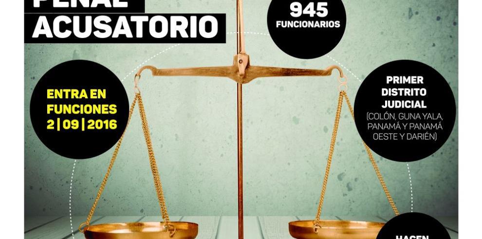 Faltan $30 millones para SPA, De León