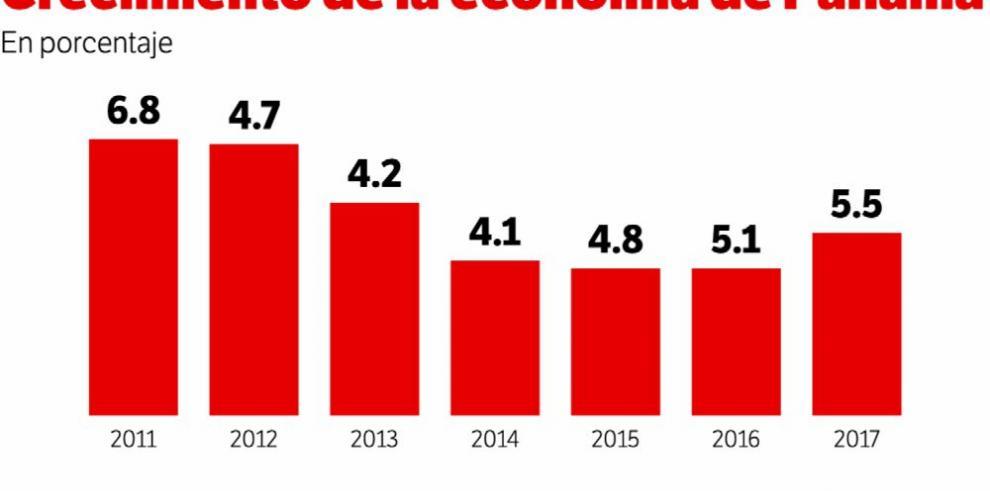 'La desaceleración económica termina en 2016', Quintero