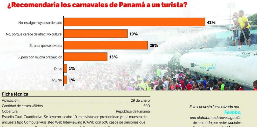 Datos para pensar: ¿qué creemos de nuestros carnavales?