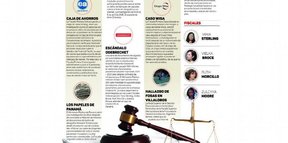 La justicia, entre el SPA, falta de presupuesto y la desconfianza