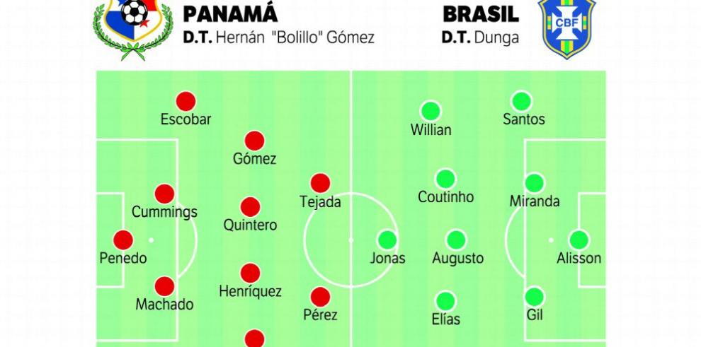 El todo poderoso Brasil pone a prueba a Panamá