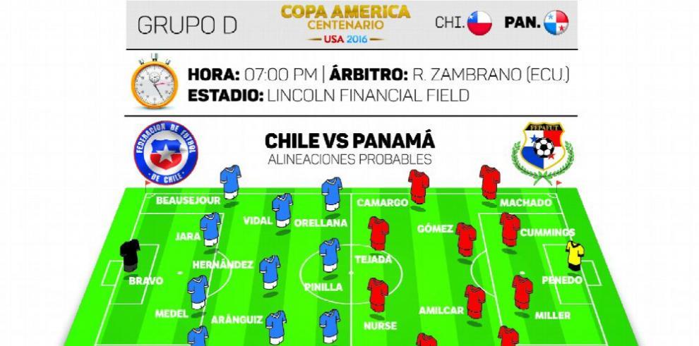 Panamá, con lo que tiene ante los chilenos
