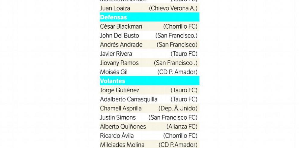 Pipino revela equipo sub-20 que jugará en Los Ángeles