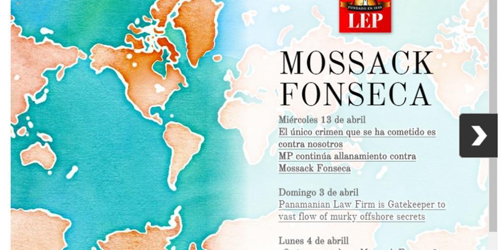 Mossack Fonseca al día