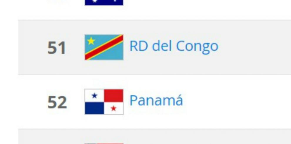 Panamá sube 3 escalones en la clasificación mundial de la FIFA
