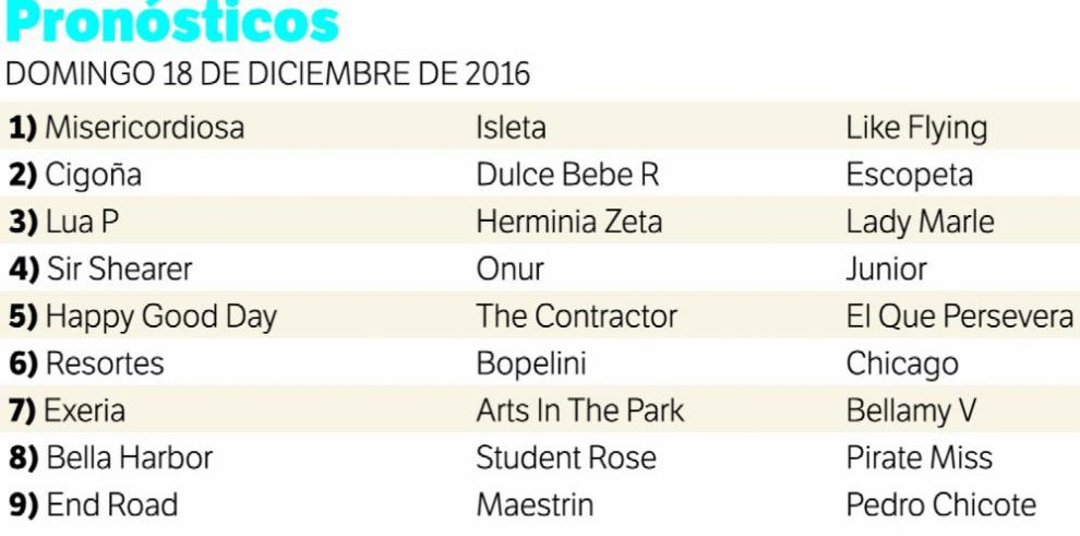 'Arts In The Park' buscará venganza hoy