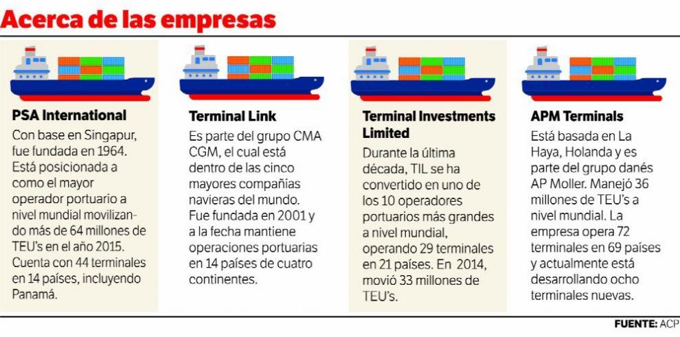 Cuatro empresas precalifican para el nuevo puerto