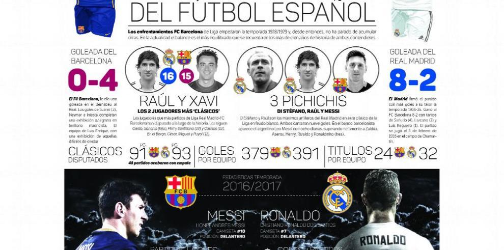 El clásico de fútbol español