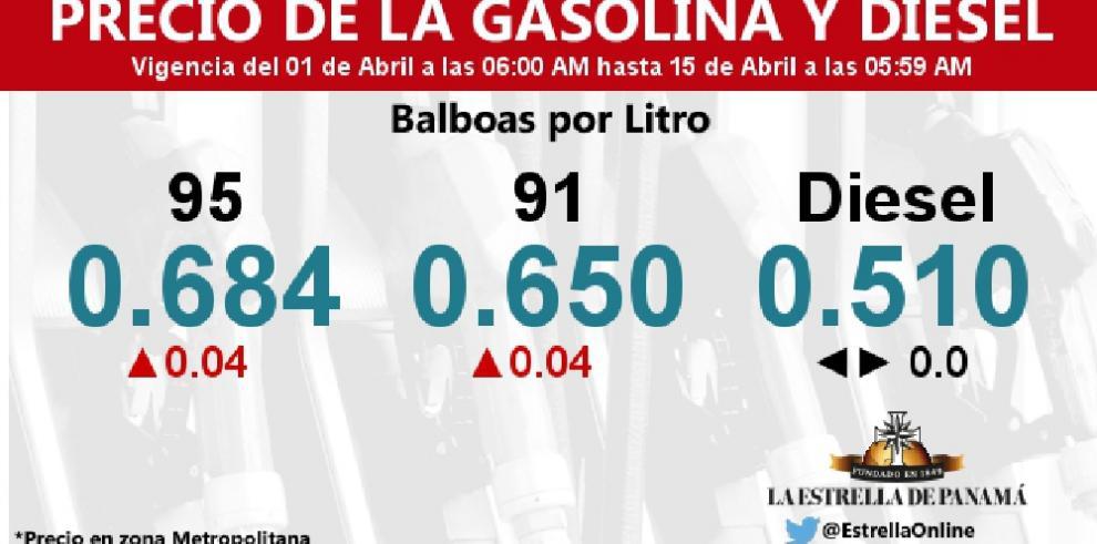 Nuevos precios del combustible comienzan a regir a partir del viernes