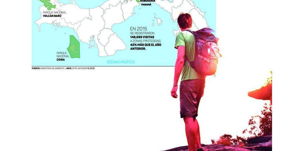 Turismo verde, la apuesta de Panamá para la próxima década