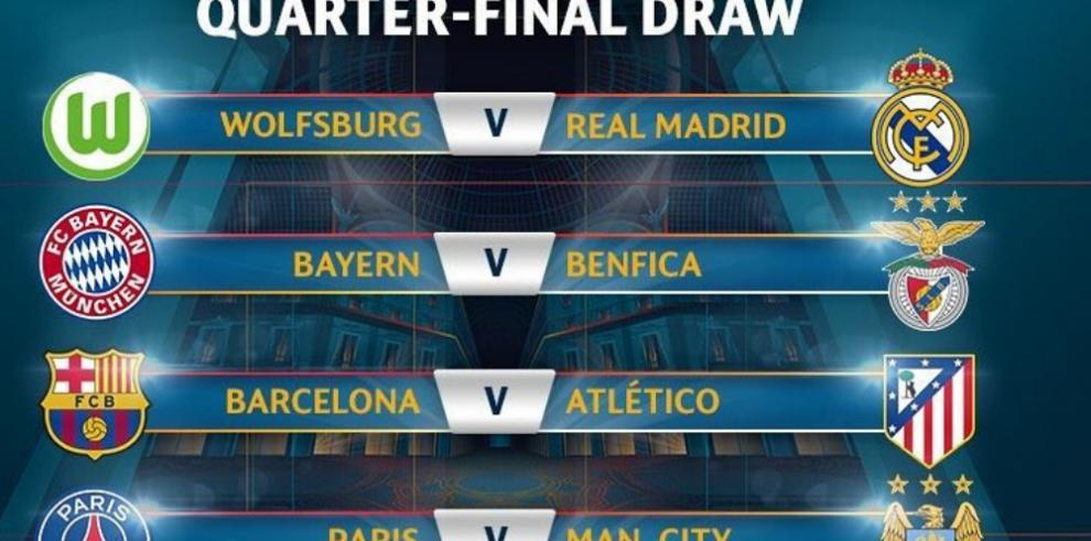 Barça-Atlético, duelo estelar de cuartos; Real Madrid favorito