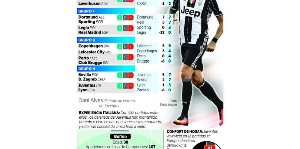 Con argumentos y goles, el Real Madrid quiere ser líder