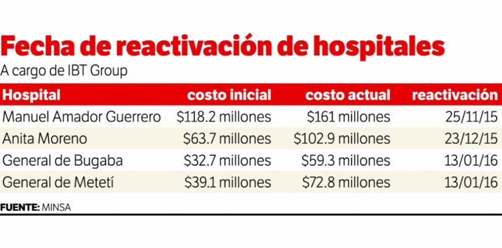 Minsa compartirá cuatro hospitales con la CSS