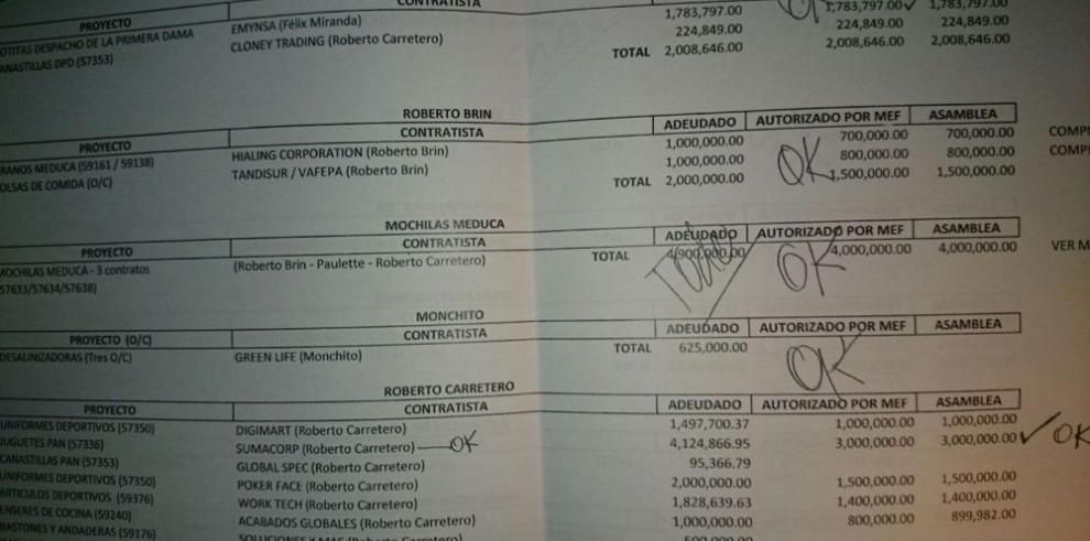Documento interno del PAN da detalles de transacciones