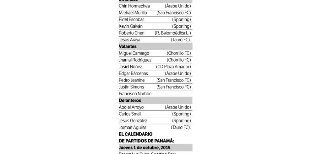 Sub-23 viaja con la ilusión de clasificar Rio de Janeiro