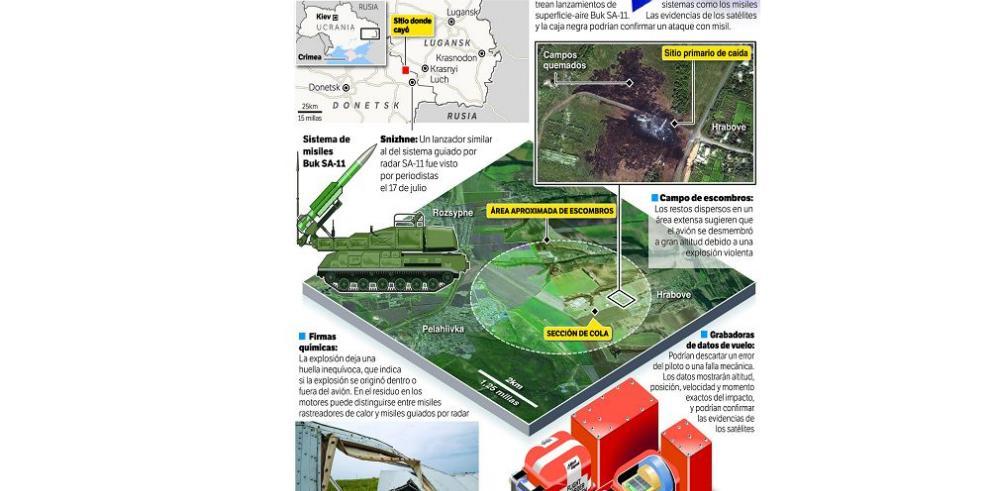 Putin rechaza corte de la ONU tras la catástrofe del MH17