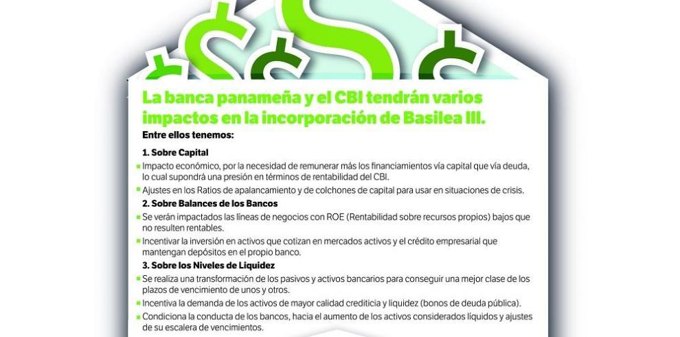 Evolución y competitividad del sector bancario panameño