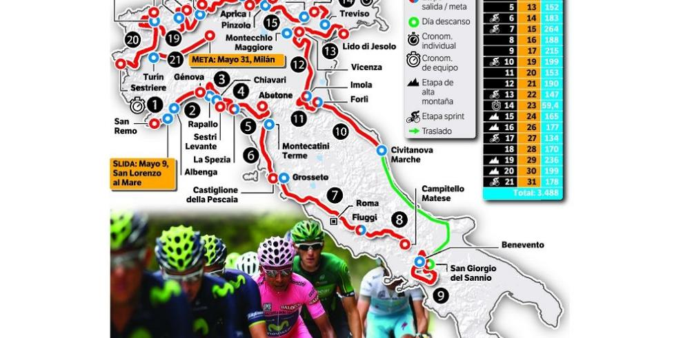Carretero estará nuevamente en el Giro, esta vez con Southeast