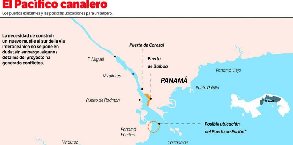 Corozal: El puerto de la discordia