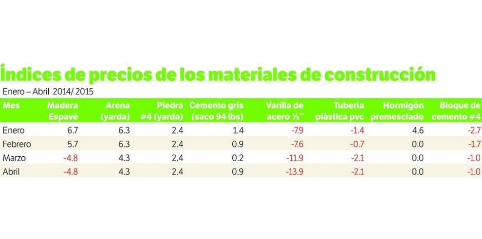 Incrementan precios de los materiales de construcción