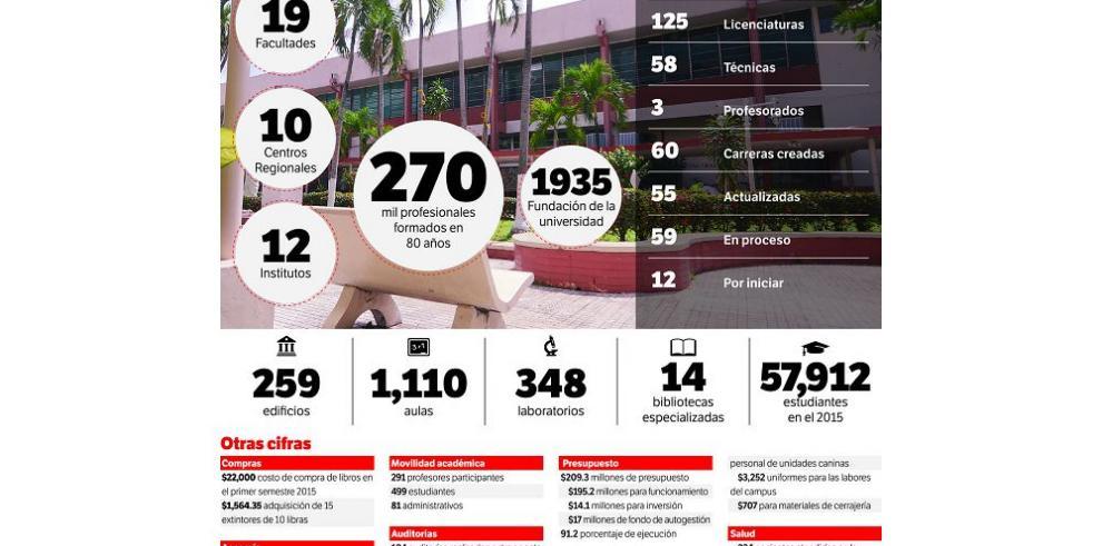 """La """"Casa de Méndez Pereira"""", entre críticas y falta de fondos"""