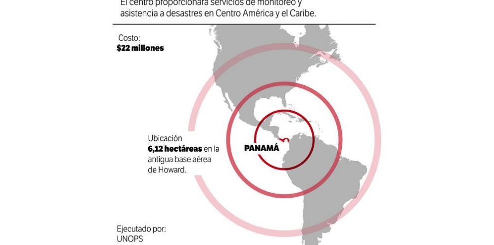 """Panamá acoge nuevo """"Hub Humanitario"""""""