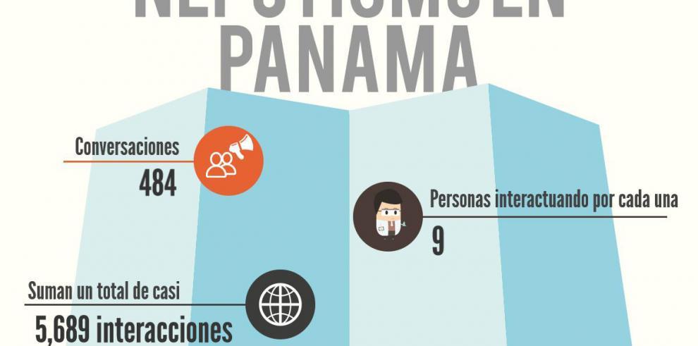 ¿Sabías que impacto tiene los casos de Nepotismo en Panamá por internet?