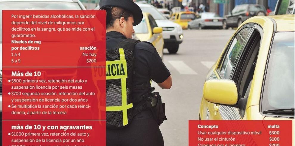 El aumento de multas no termina de convencer a los ciudadanos