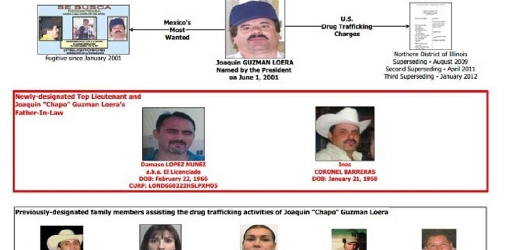 """Exjefe de la Policía Judicial de Sinaloa diseñó la fuga de """"El Chapo"""""""