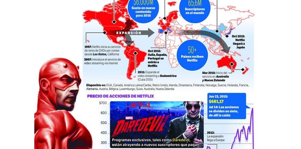 Netflix, televisión cada vez más global