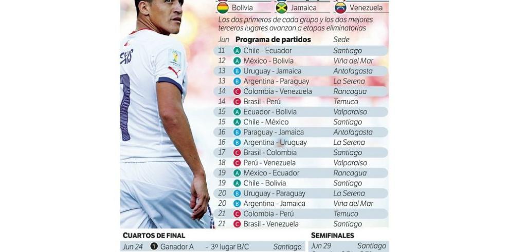 La Copa América, 725 partidos en 99 años