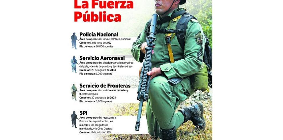 Un país y tres servicios de policía