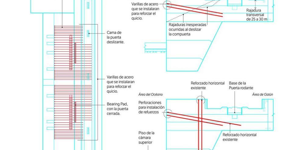 Detectadas más rajaduras en nicho de esclusa del Pacífico