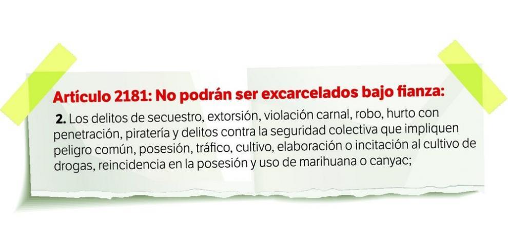 El Código Judicial no permite excarcelación en caso de drogas