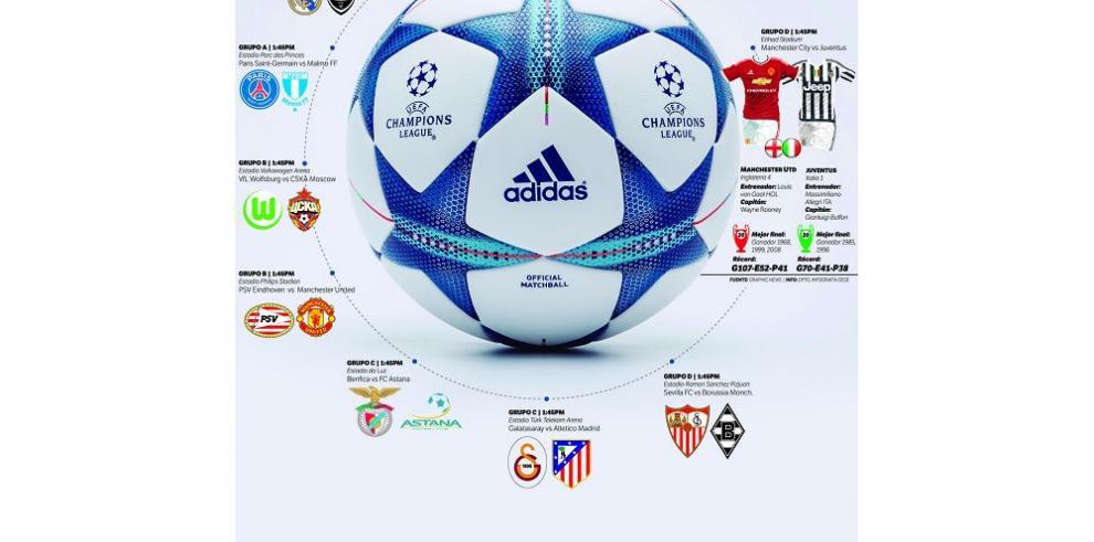 El balón que rodará en todo un continente