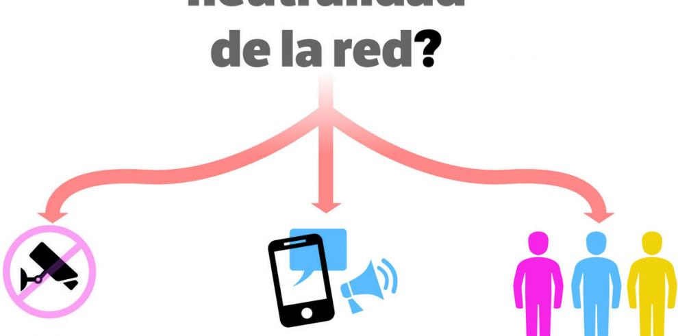 Qué es la neutralidad de la Red y por qué es tan importante