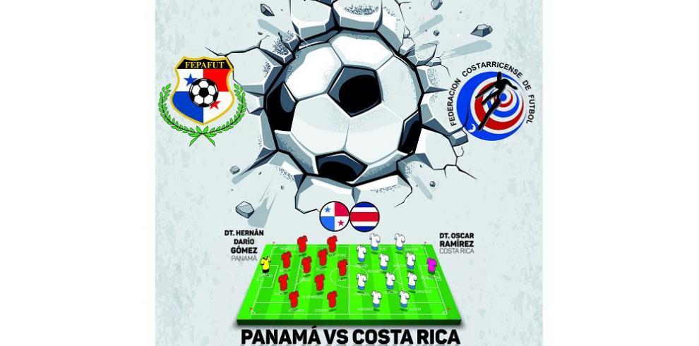 Clásico Centroamericano por los puntos y el orgullo