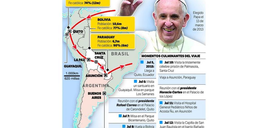"""El papa pidió un cambio de sistema y criticó las """"castas de diferentes"""""""